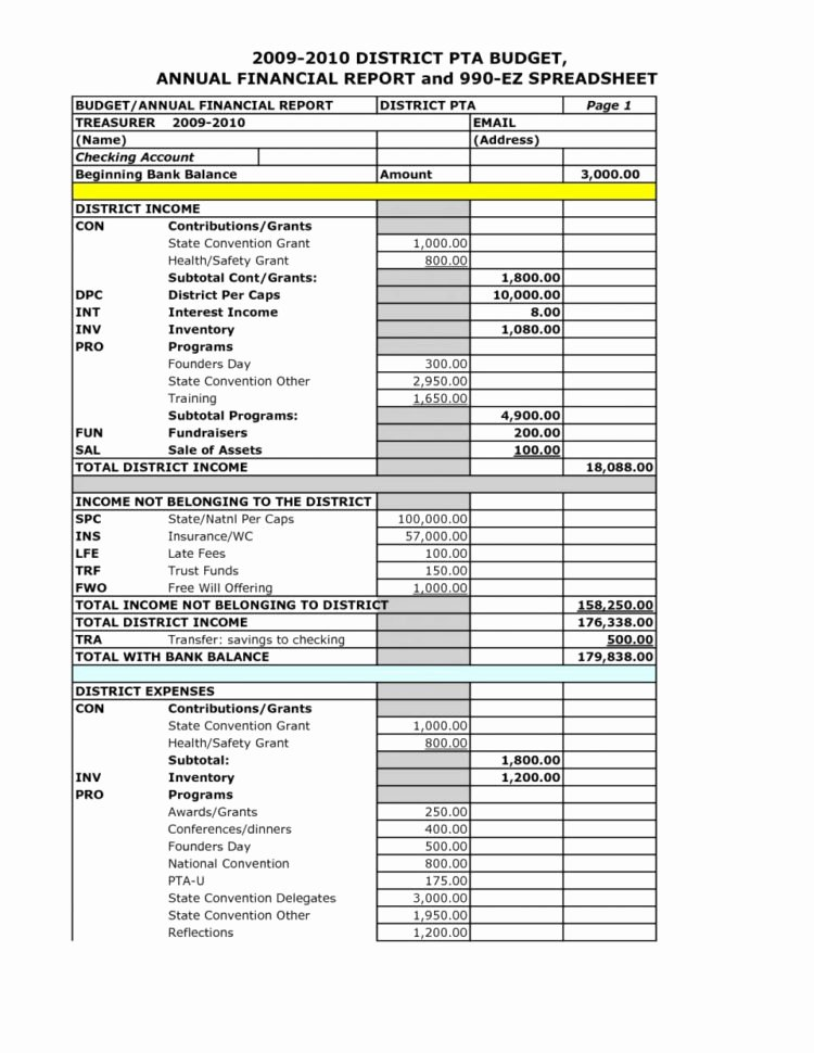 Treasurer Report Template Excel Fresh Treasurer S Report Excel Spreadsheet for Pta Treasurer
