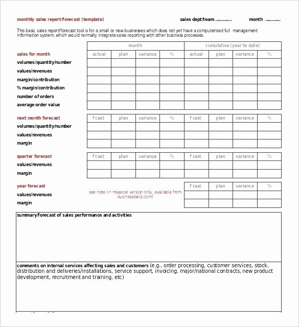 Treasurer Report Template Excel Lovely Treasurer Report Template Excel Bud Free Monthly