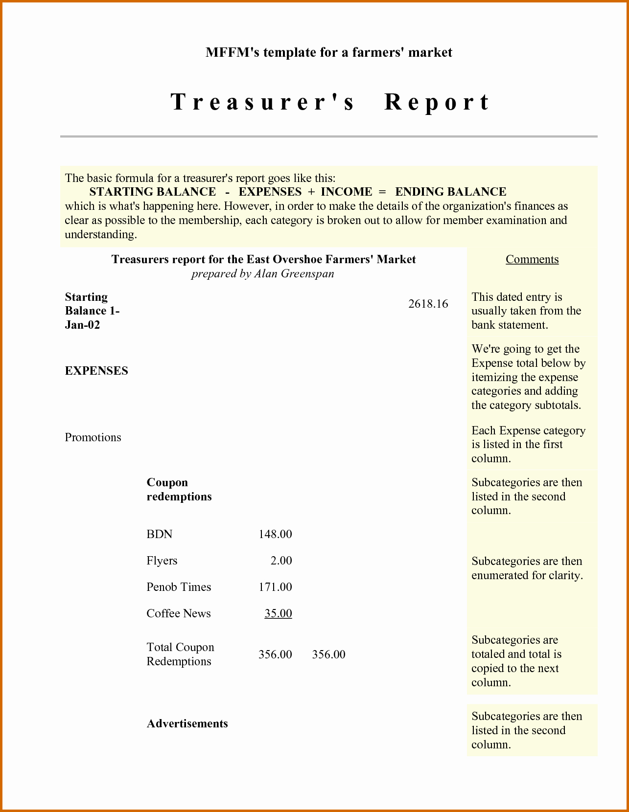 Treasurer Report Template Excel New 12 Sample Treasurer's Report for Non Profit