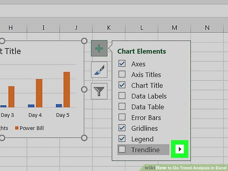 Trend Analysis Excel Template Awesome How to Do Trend Analysis In Excel 15 Steps with