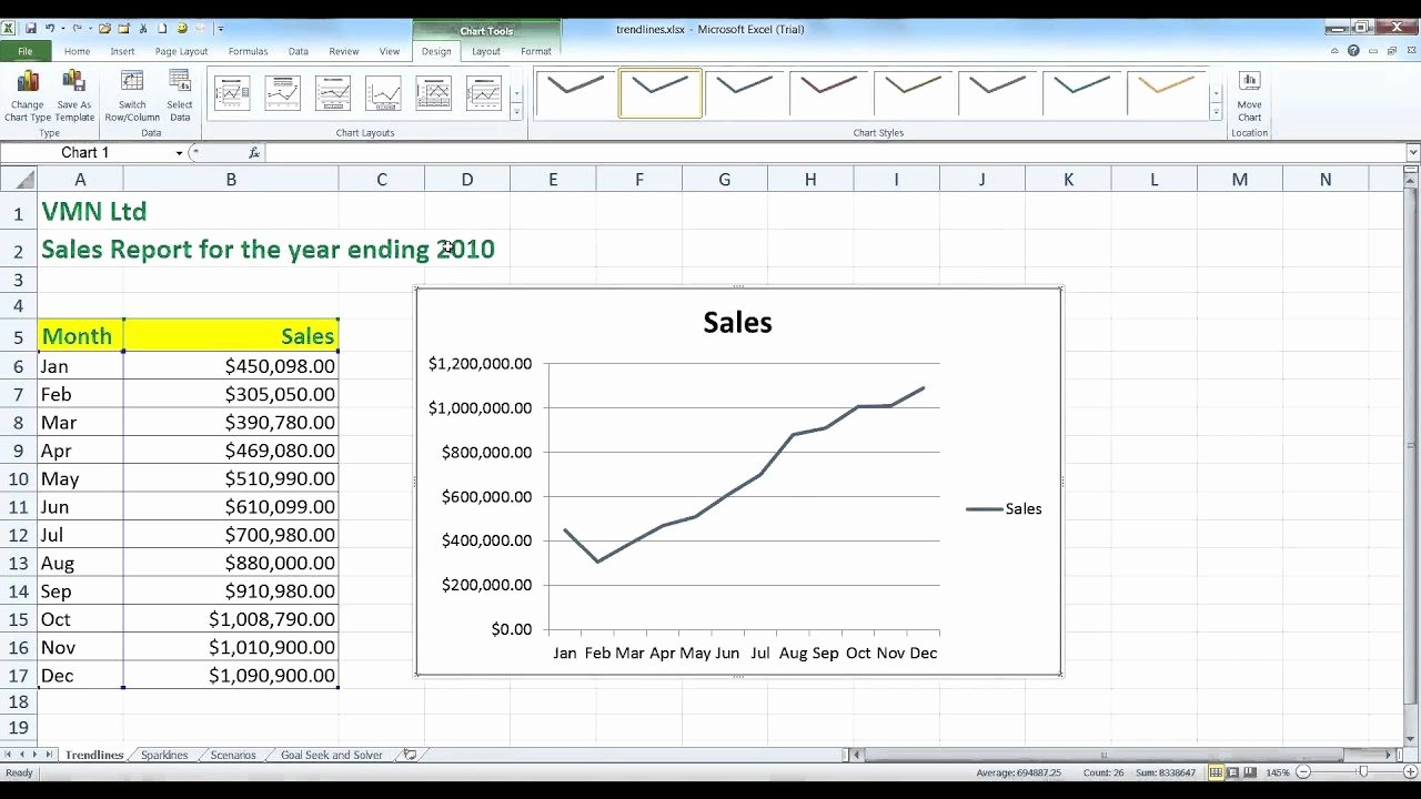 Trend Analysis Excel Template Awesome Utilizing Trendlines to Analyze Data In Excel 2010