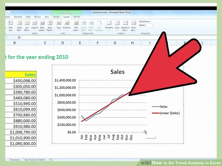 Trend Analysis Excel Template Luxury 3 Ways to Do Trend Analysis In Excel Wikihow