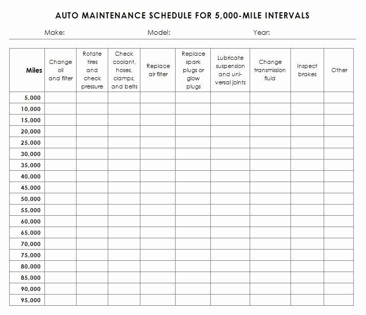 auto maintenance schedule