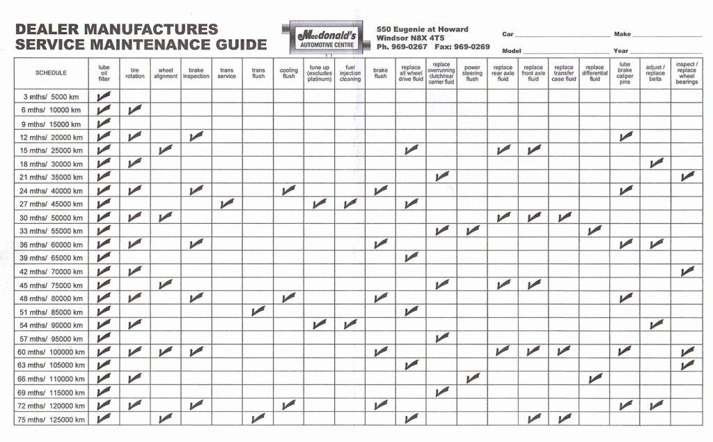 Truck Maintenance Schedule Template Lovely Preventive Maintenance Spreadsheet and Car Maintenance