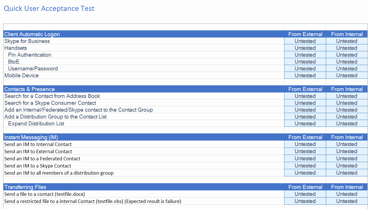 Uat Test Plan Template Awesome Uat Test Plan Template Word Overview Of User Acceptance