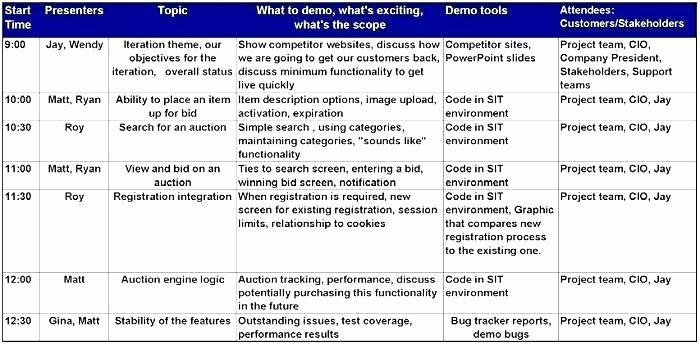 Uat Test Plan Template Fresh Diagram Templates for Google Slides Testing Template