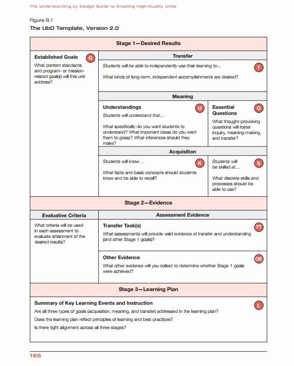 Udl Lesson Plan Template Beautiful 1000 Images About Universal Design Learning Udl On