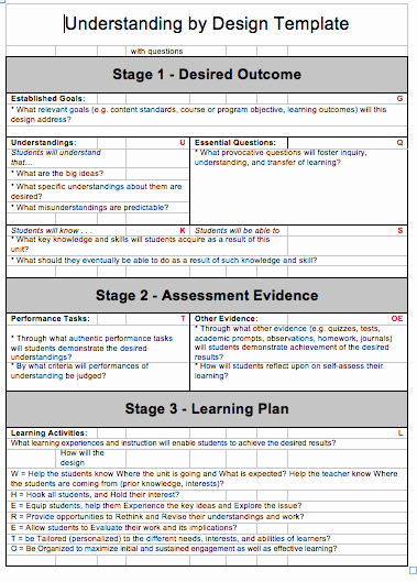 Udl Lesson Plan Template Unique Pin by Jennifer Harper On Unit Plan & Lesson Plan