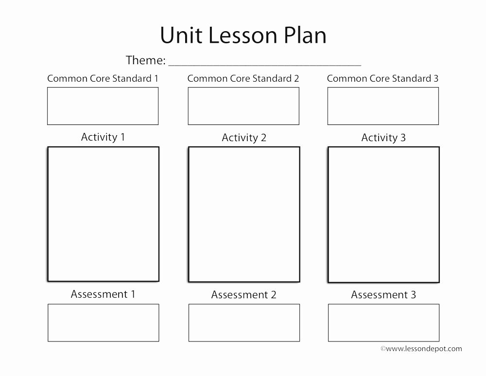 Unit Lesson Plan Template Best Of Mon Core Unit Lesson Plan Template Lesson Depot
