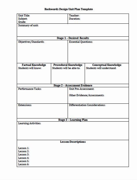 Unit Lesson Plan Template Elegant the Idea Backpack Unit Plan and Lesson Plan Templates for