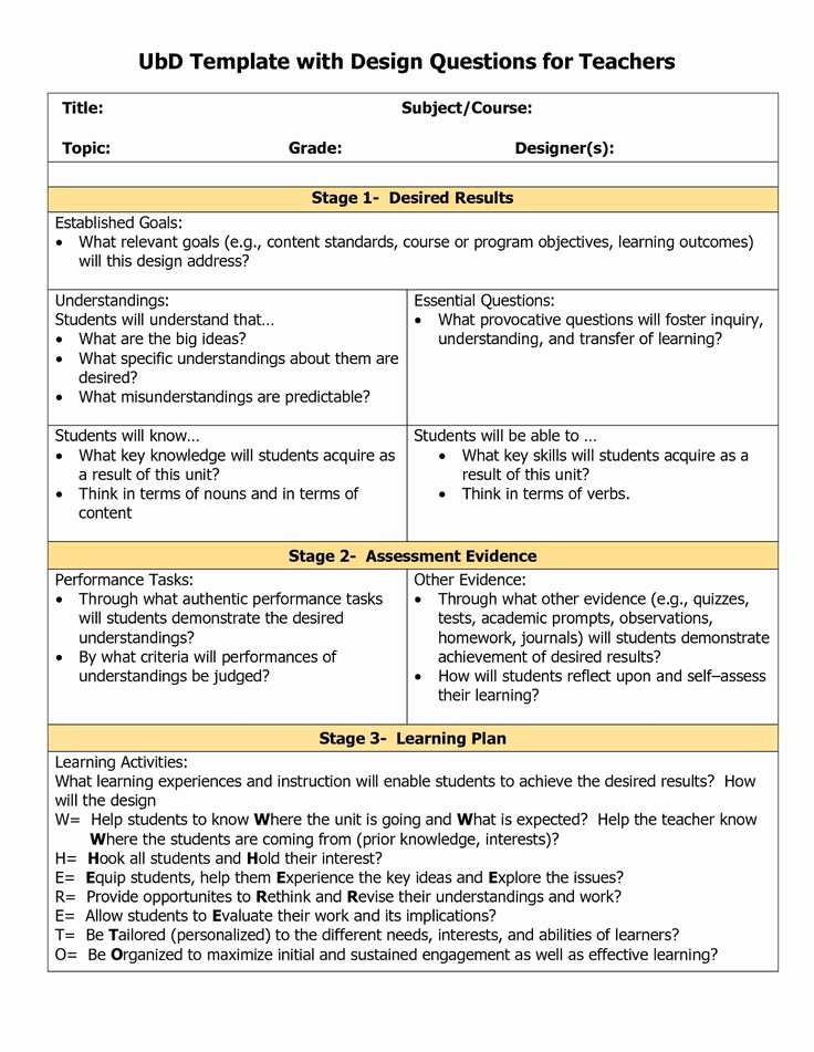 Unit Lesson Plans Template Awesome Best 25 Unit Plan Template Ideas On Pinterest