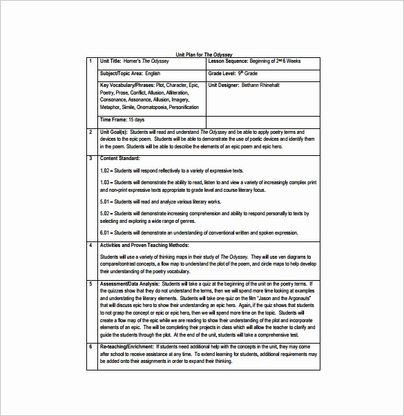 Unit Lesson Plans Template Beautiful Unit Lesson Plan Template Free Word Pdf Documents