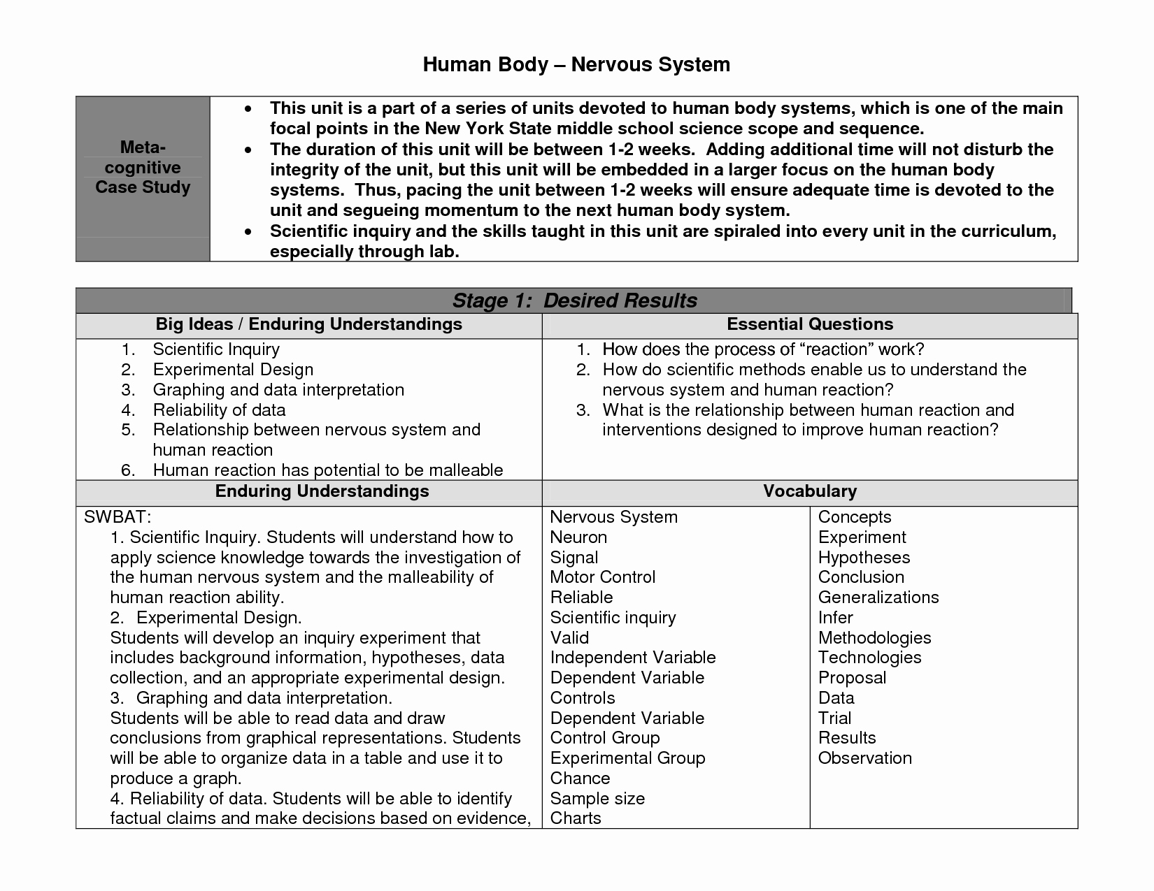 Unit Lesson Plans Template Lovely Unit Plan Template for Secondary Teachers