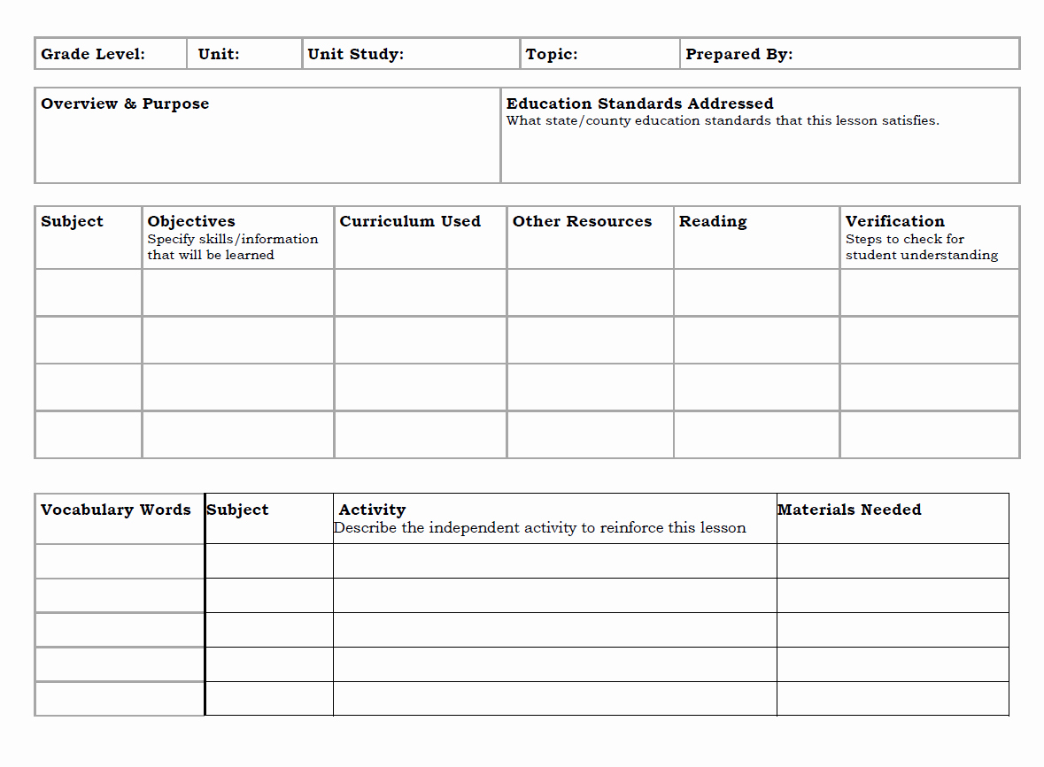 Unit Lesson Plans Template Lovely Unit Plan Template