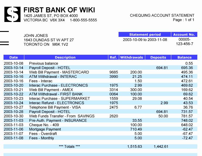 Us Bank Statement Template Beautiful Bank Statement Wikiwand