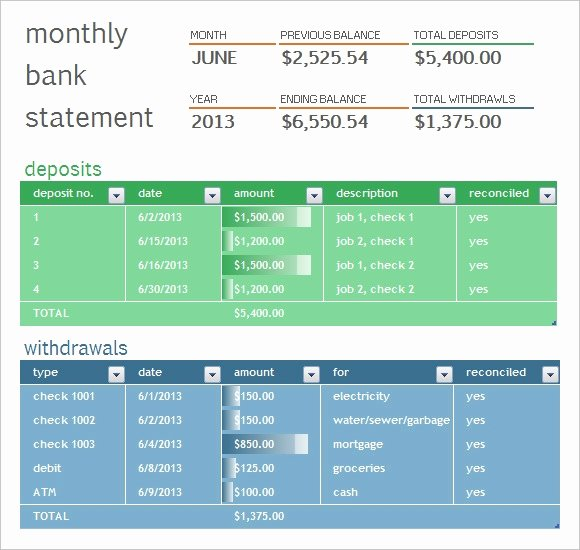 Us Bank Statement Template New 10 Bank Statement Templates – Free Samples Examples