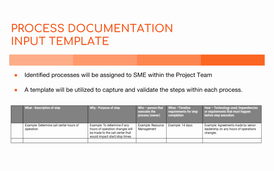 Use Case Documentation Template Beautiful Process Documentation why It's Vital and How to Do It