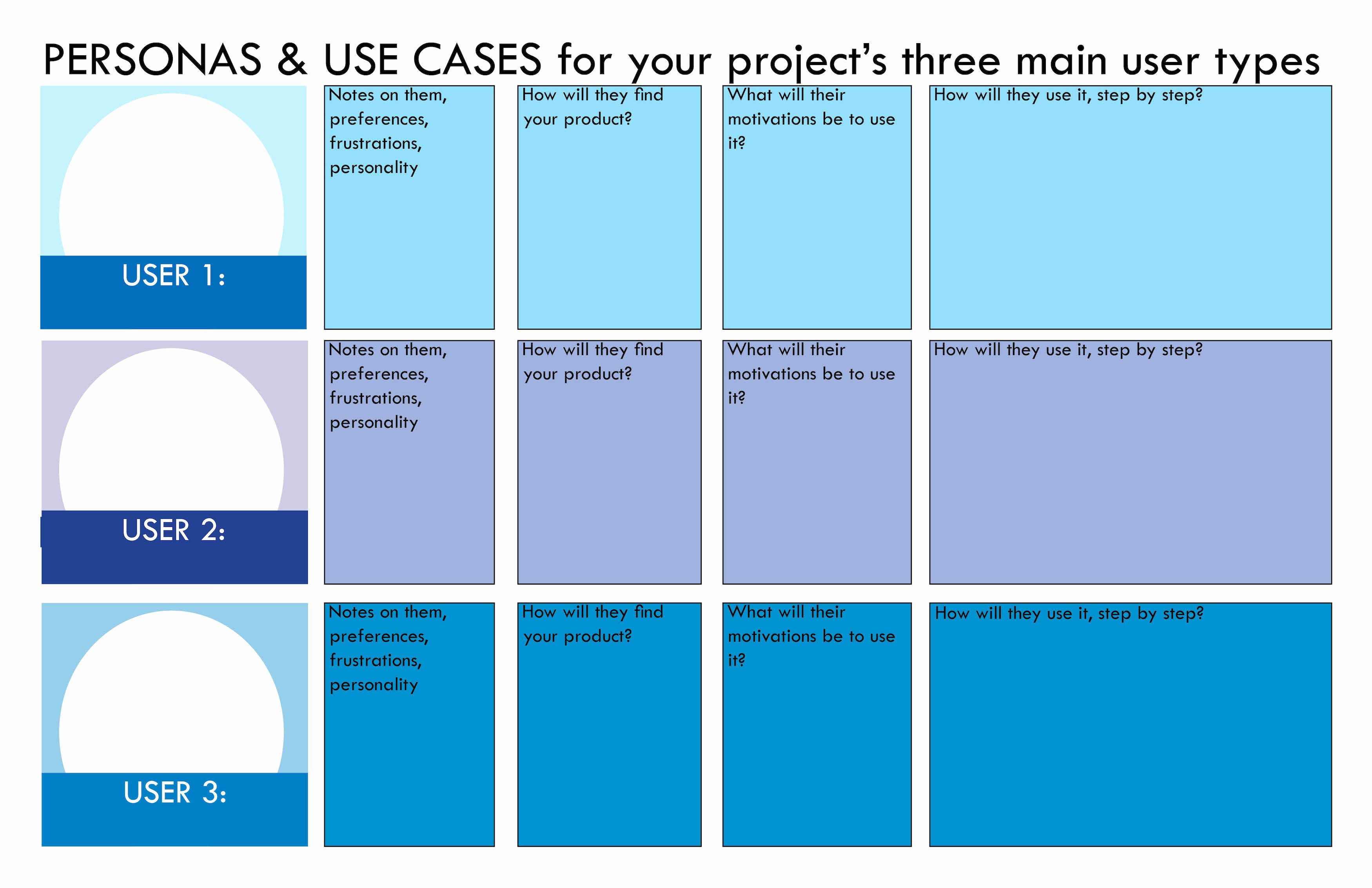 Use Case Documentation Template Elegant Know Your User Persona Template