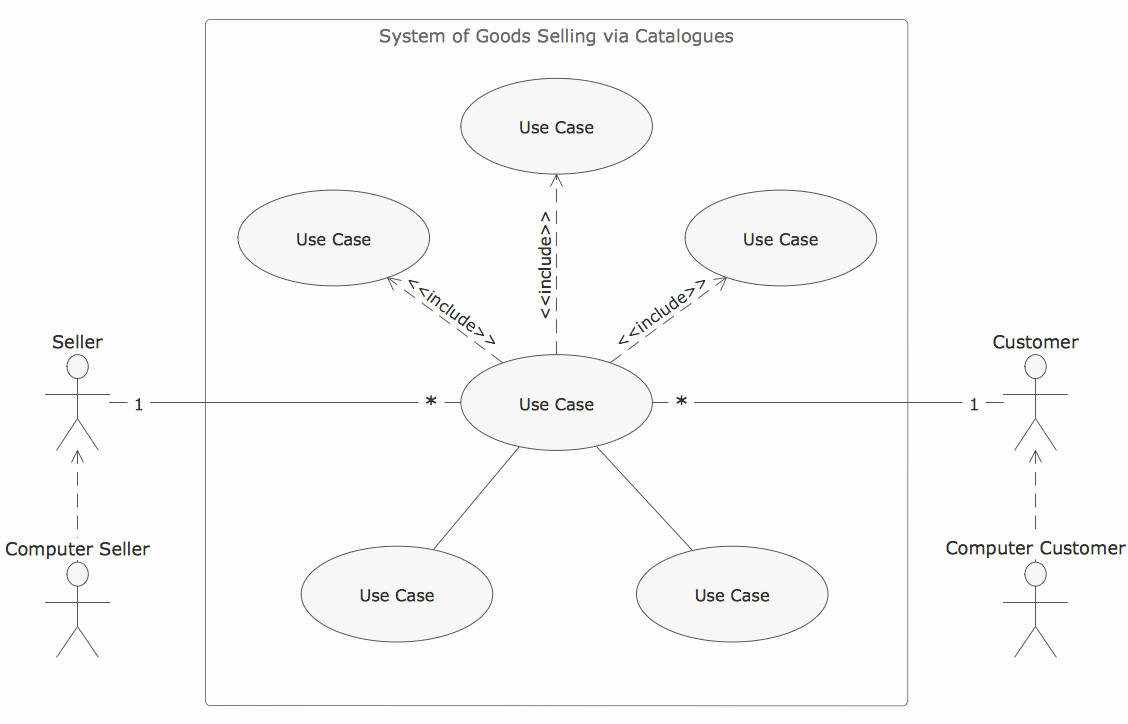 Use Case Template Examples Beautiful software Diagram Templates