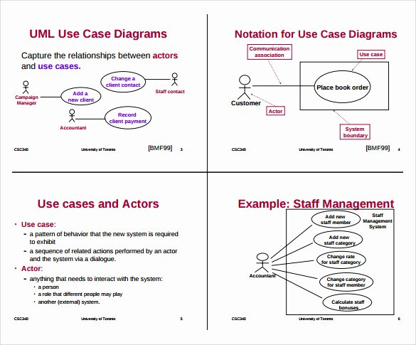 Use Case Template Examples Best Of Sample Use Case Diagram 13 Documents In Pdf Word
