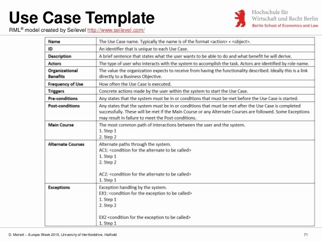 Use Case Template Examples Elegant Modelling software Requirements Important Diagrams and