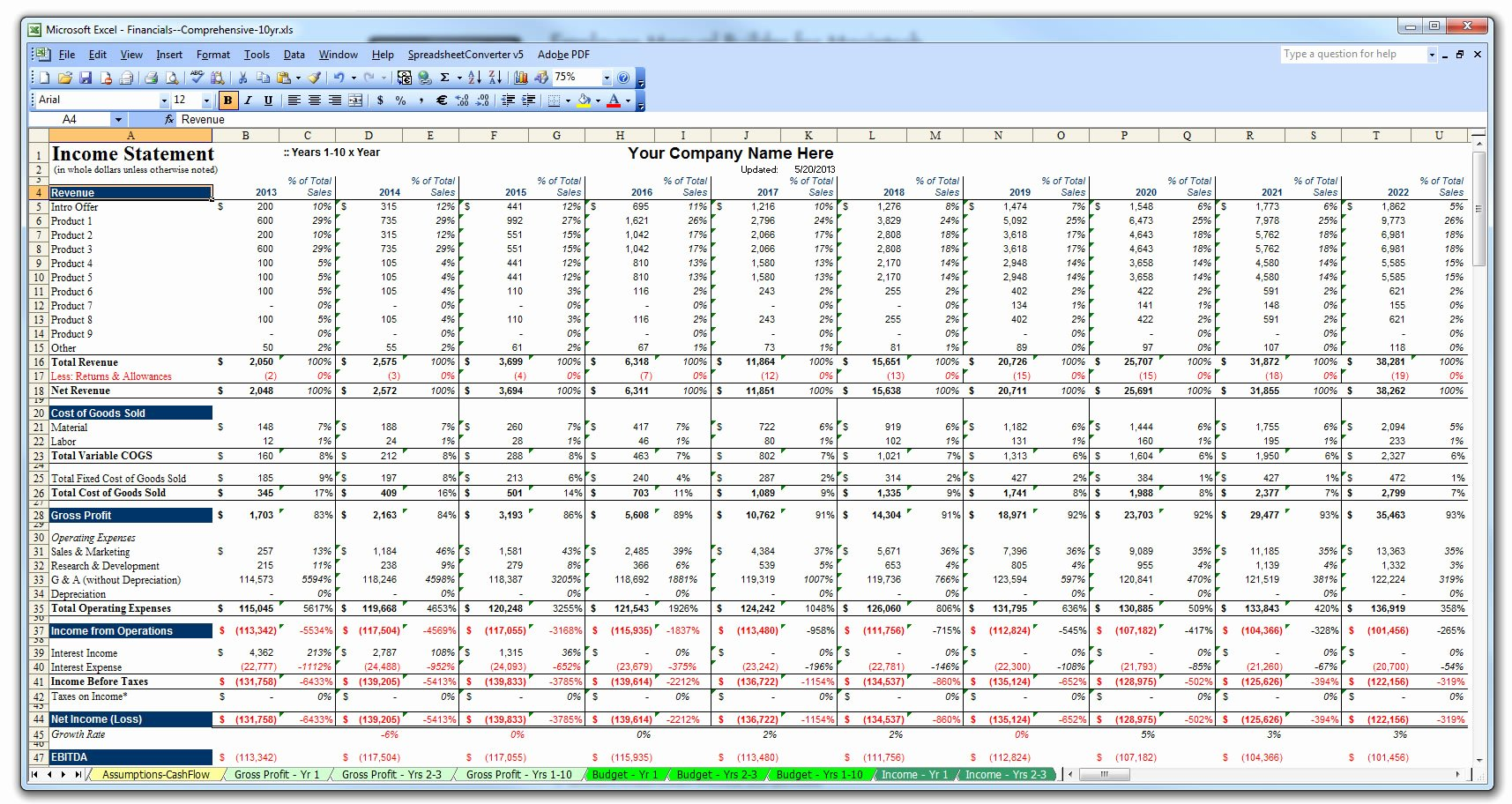Use Case Template Excel Best Of Business Case Template Excel
