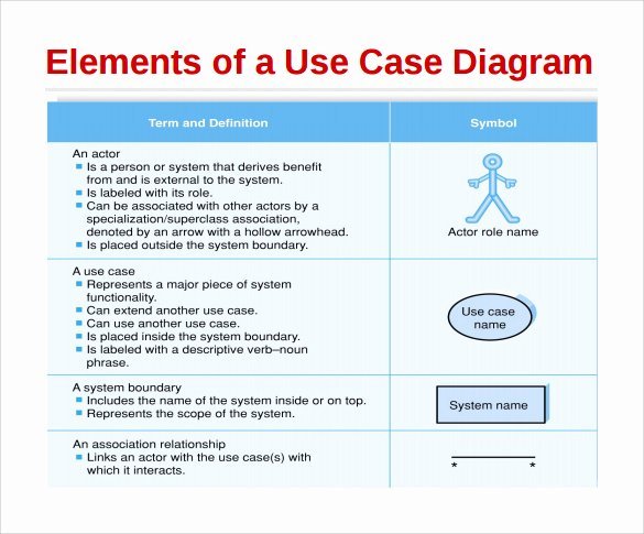 Use Case Template Word Fresh Sample Use Case Diagram 13 Documents In Pdf Word
