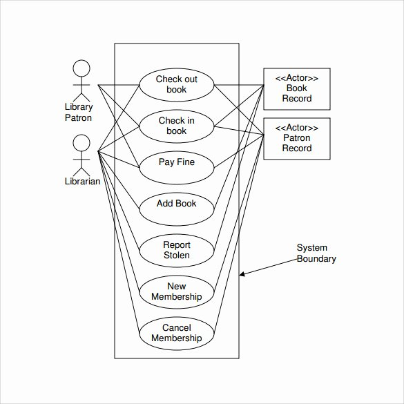 Use Case Template Word Luxury Sample Use Case Diagram 13 Documents In Pdf Word