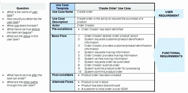 Use Cases Document Template Best Of Agile Diagrams Use Case Enthusiasts Wiring Diagrams O