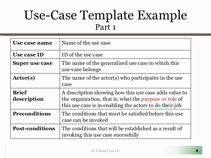Use Cases Document Template Elegant Lecture05