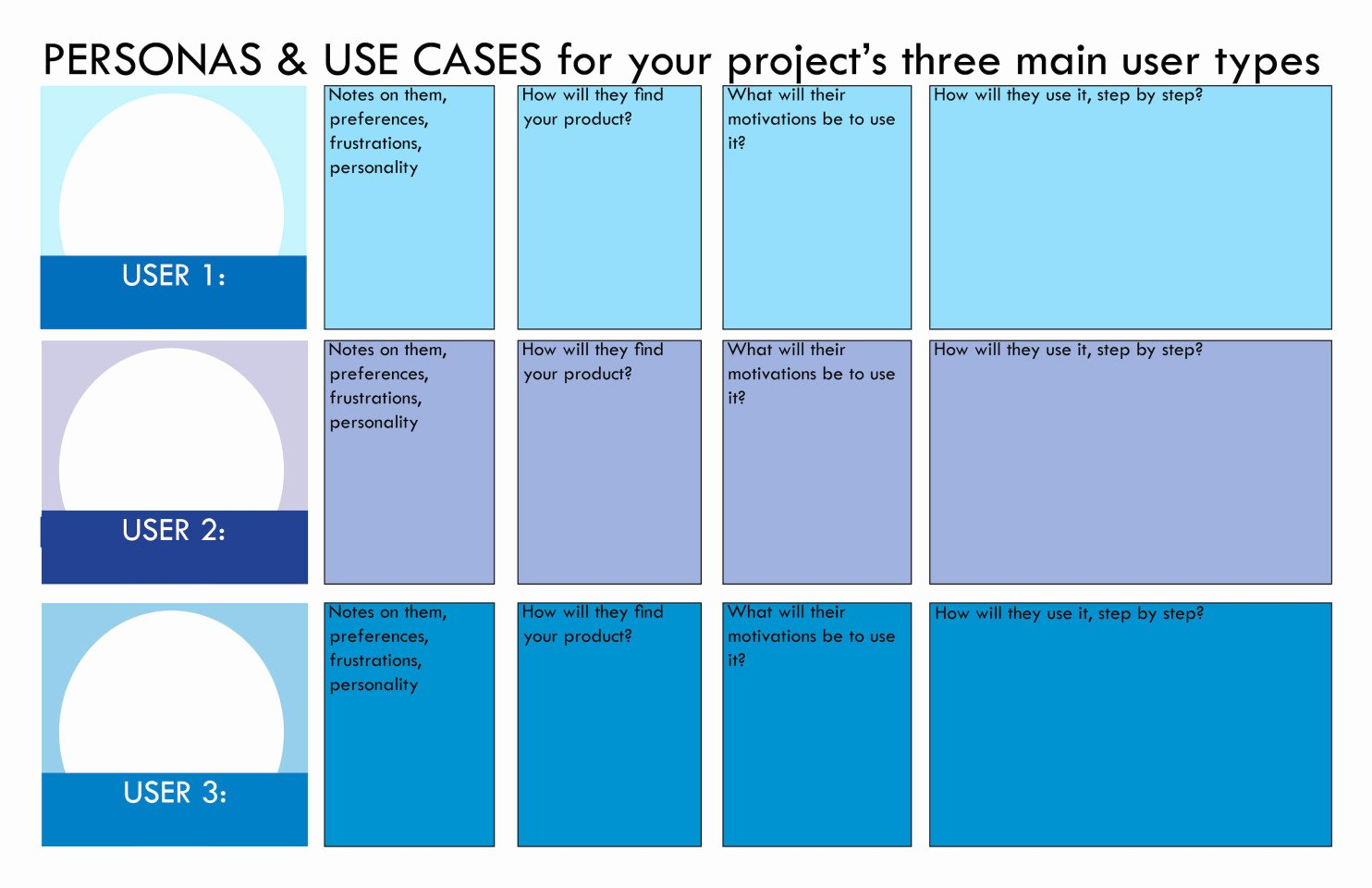 Use Cases Document Template Lovely Know Your User Persona Template