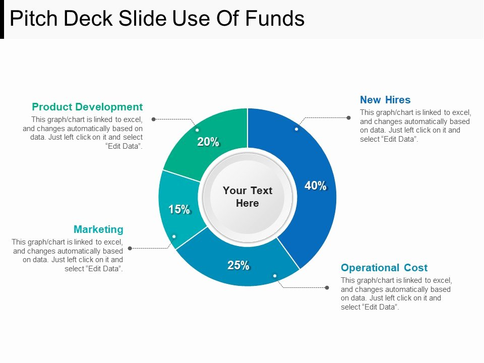 Use Of Funds Template Best Of Style Division Donut 5 Piece Powerpoint