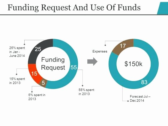 Use Of Funds Template Elegant Presentation Outline Template Powerpoint Project – Puntogov