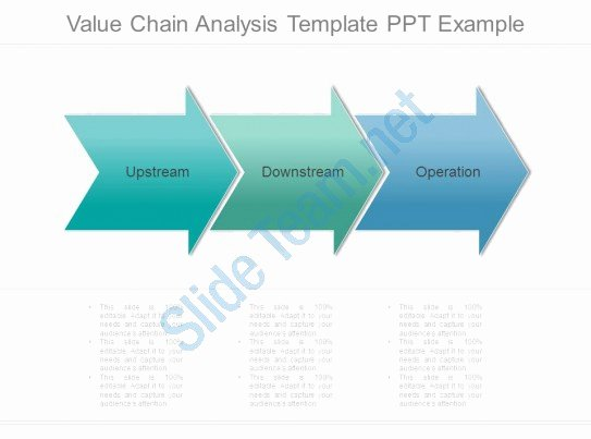 Value Chain Analysis Template Fresh Value Chain Analysis Template Ppt Example