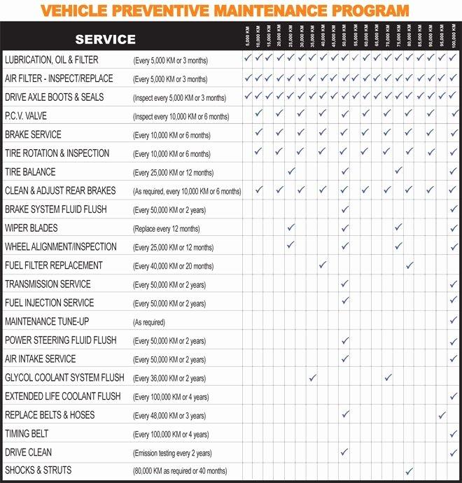 Vehicle Maintenance Schedule Template Beautiful Best 25 Vehicle Maintenance Log Ideas On Pinterest