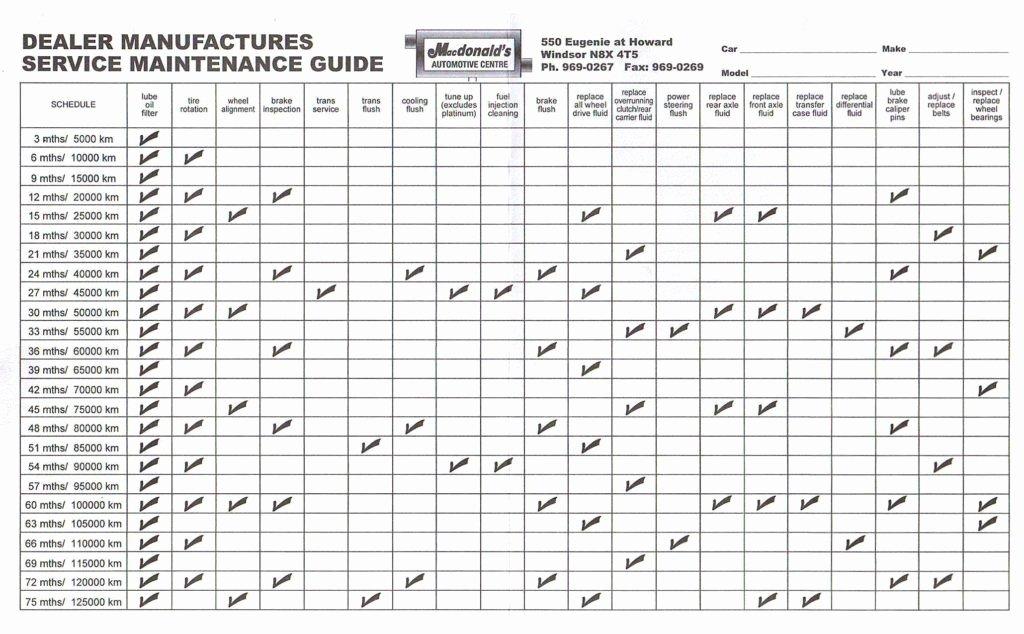Vehicle Maintenance Schedule Template Unique Car Maintainence Schedule Yogatreestudio