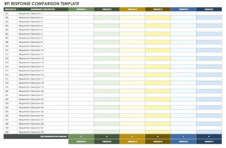 Vendor Management Excel Template Inspirational Vendor Tracking Template Appendix Bug Tracking Template