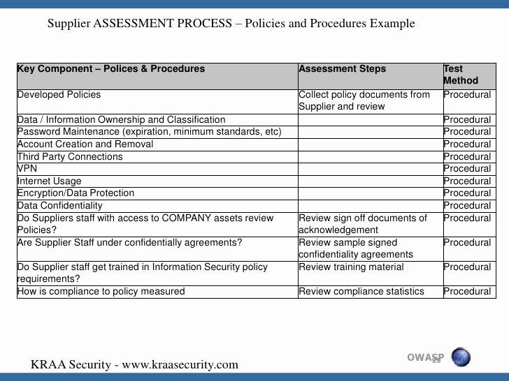 Vendor Risk assessment Template Best Of Vendor Risk Management Template Templates Data