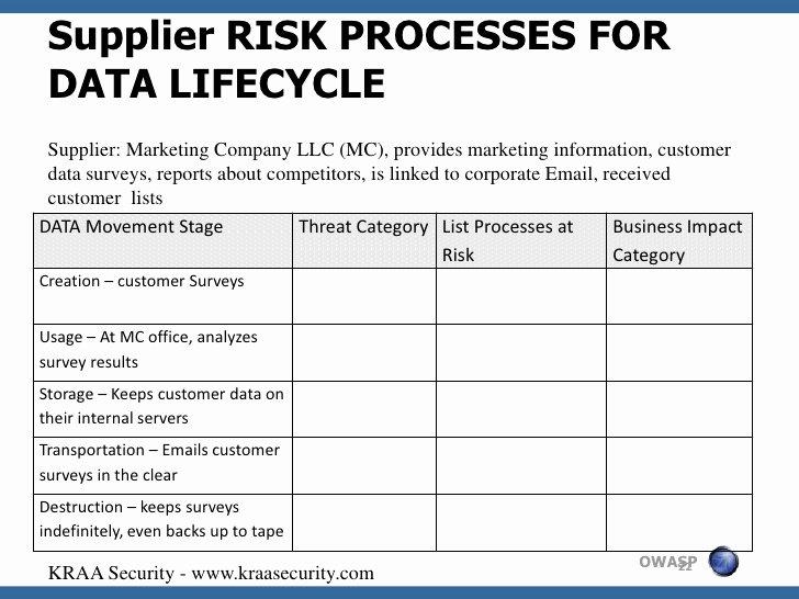 Vendor Risk assessment Template Lovely Vendor Risk assessment Matrix to Pin On Pinterest