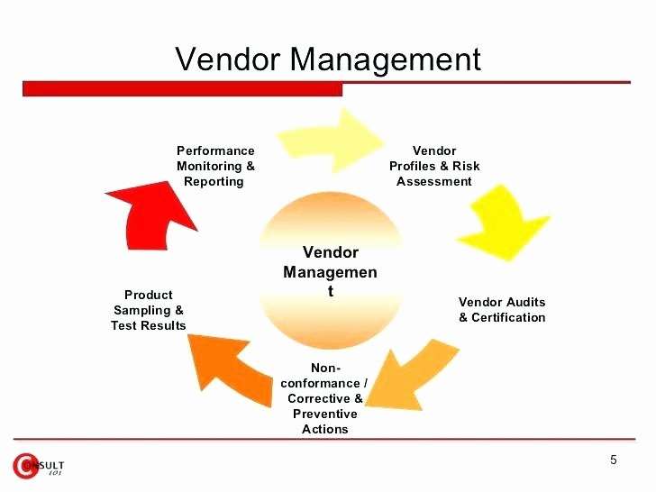 Vendor Risk assessment Template Unique Vendor Evaluation Template Free Templates Profile Excel