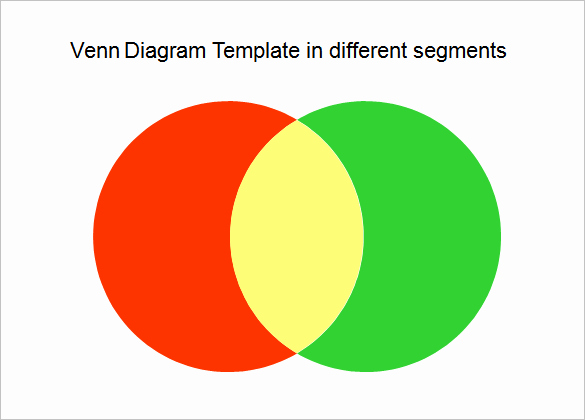 Venn Diagram Powerpoint Template Beautiful Venn Diagram Colors Buransiondelrio