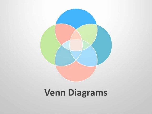 Venn Diagram Powerpoint Template Lovely Venn Diagram Editable Powerpoint Template