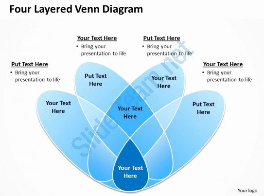 Venn Diagram Powerpoint Template Luxury Four Layered Venn Diagram Powerpoint Slides Presentation
