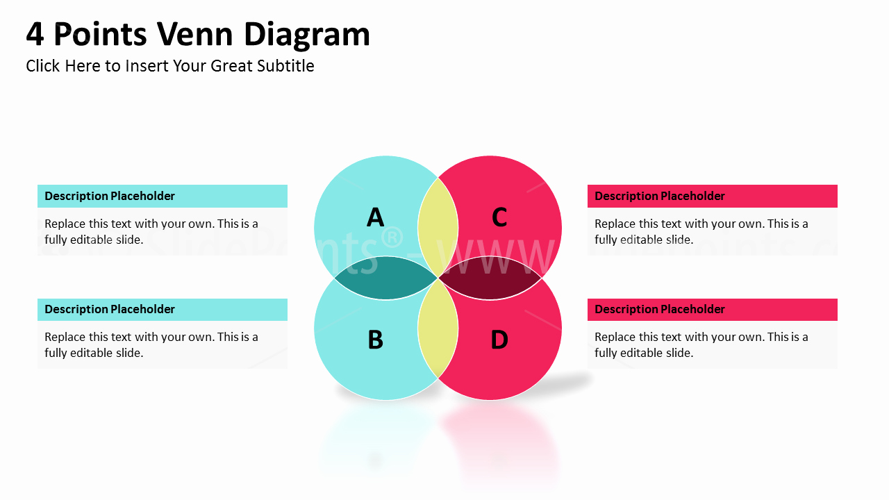 Venn Diagram Powerpoint Template New Venn Diagrams Powerpoint
