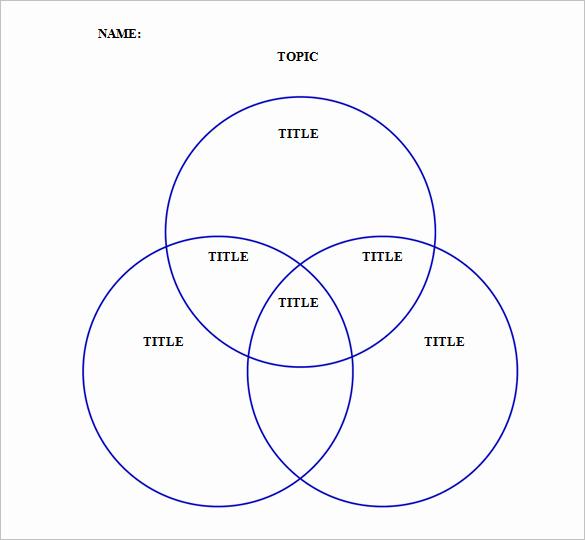 Venn Diagram Template Word Awesome Triple Venn Diagram Templates 9 Free Word Pdf format