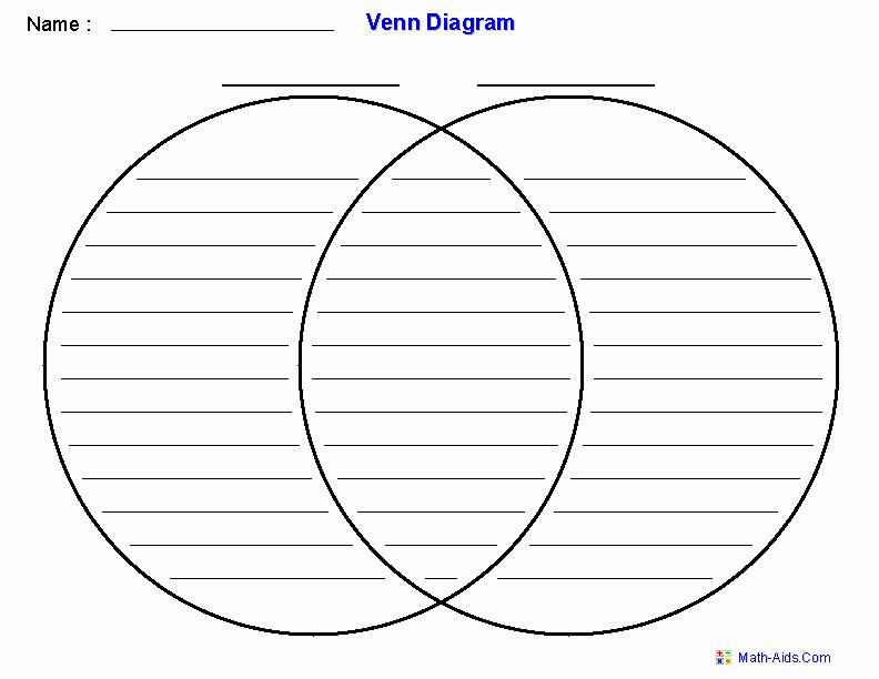 Venn Diagram Template Word Awesome Venn Diagram Worksheets