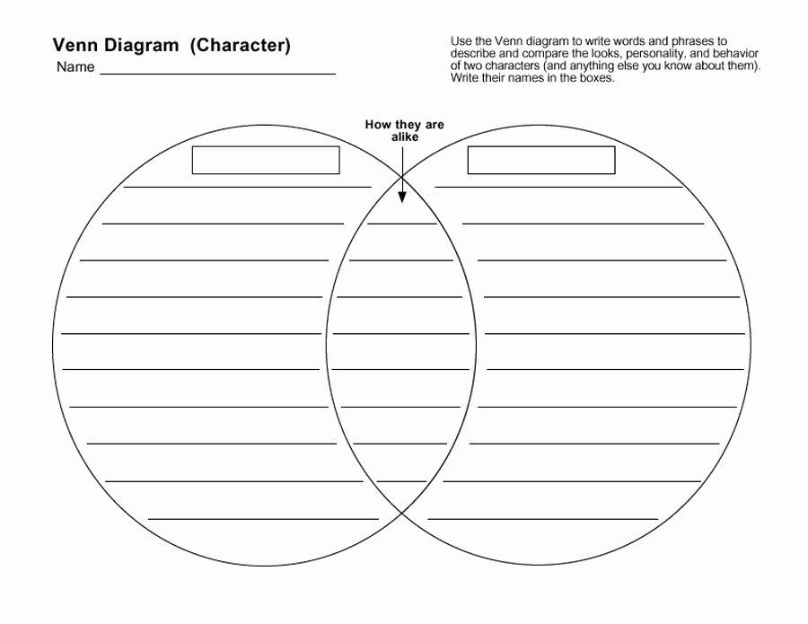 Venn Diagram Template Word Fresh 40 Free Venn Diagram Templates Word Pdf Template Lab