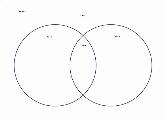 Venn Diagram Template Word Luxury Venn Diagram Template Editable