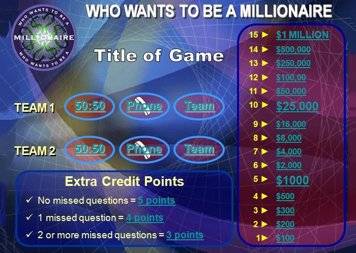 Video Game Ppt Template Beautiful Jeopardy Powerpoint Templates Powerpoint Templates