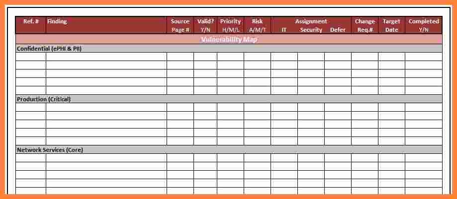Vulnerability assessment Report Template Fresh 7 Vulnerability assessment Report Template